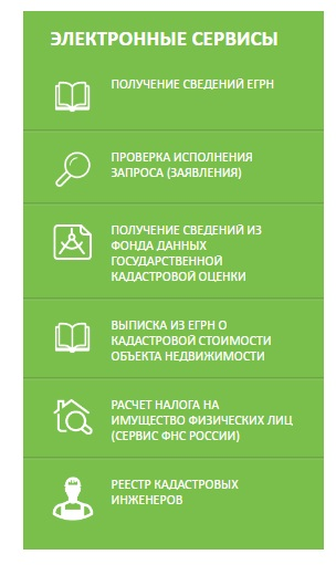 Услуги электронные сервисы Росреестра
