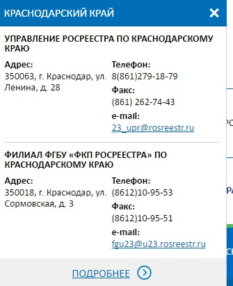 Контакты Росреестра по Краснодарскому краю