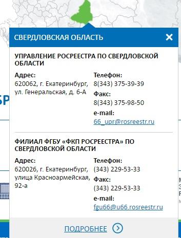 Контакты Росреестра по Свердловской области