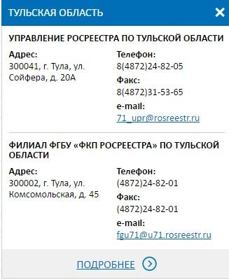 Контакты Росреестра Тульской области