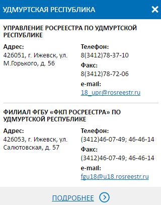 Контакты компании Росреестр Удмуртской Республики