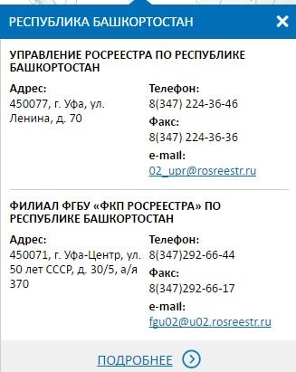 Сведения об управлении Росреестра по Республика Башкортостан